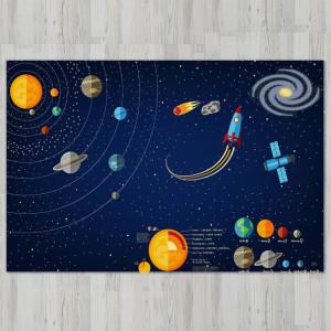 Ковер в детскую Планеты в солнечной системе